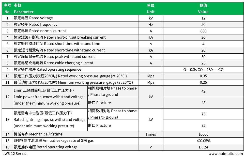 LW5-12 Series Technical data-sheet