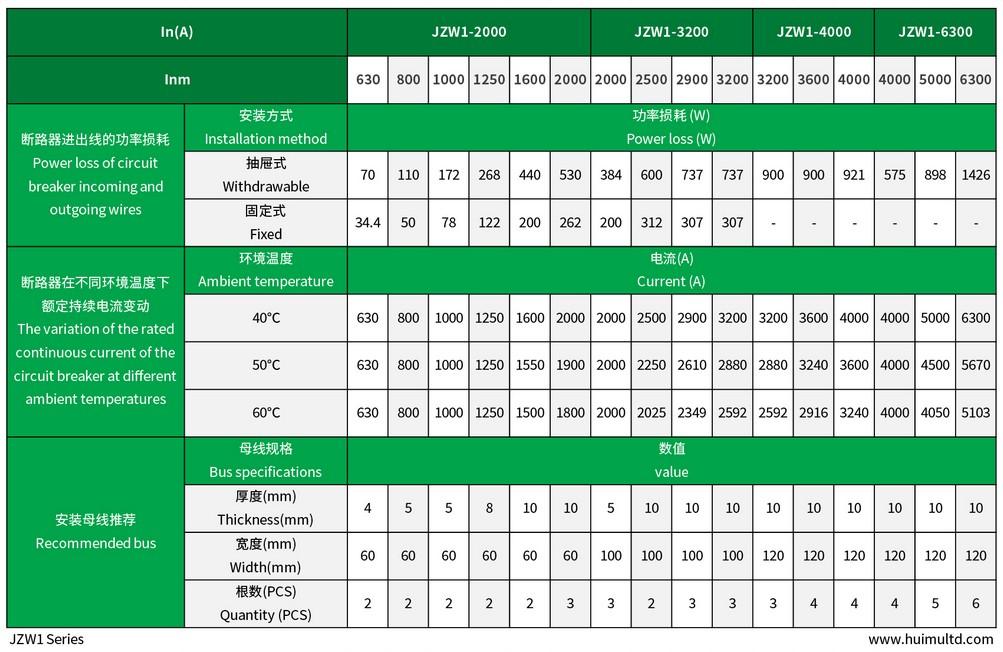 JZW1 Series Technical data-sheet 2