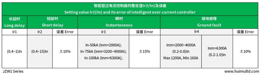 JZW1 Series Technical data-sheet 3