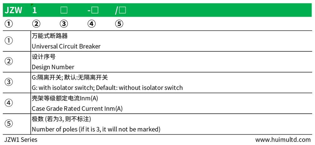 JZW1 Series How to order