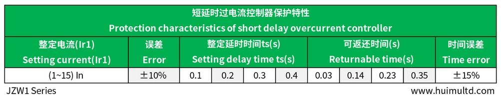 JZW1 Series Technical data-sheet 5