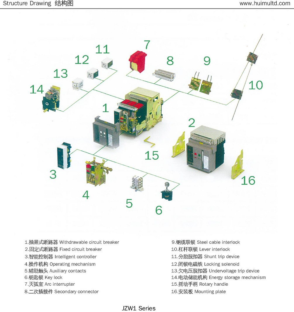 JZW1 Series Structural features