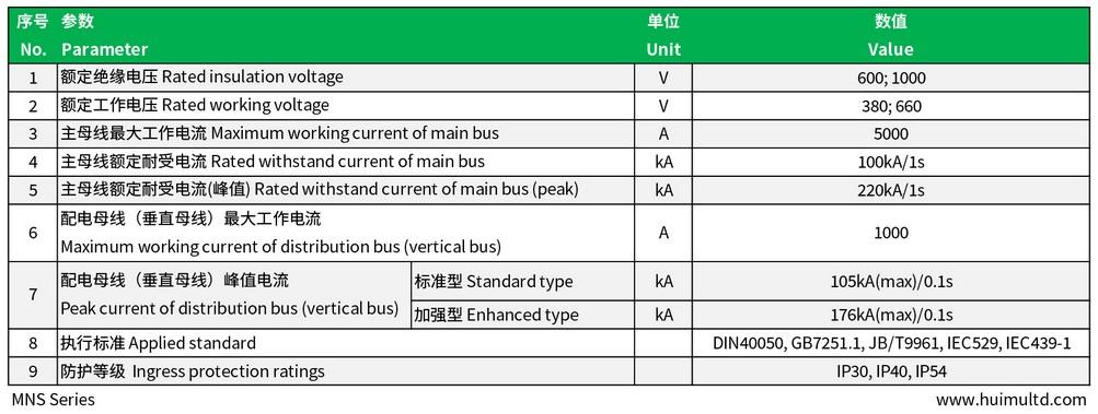 MNS Series Technical data-sheet