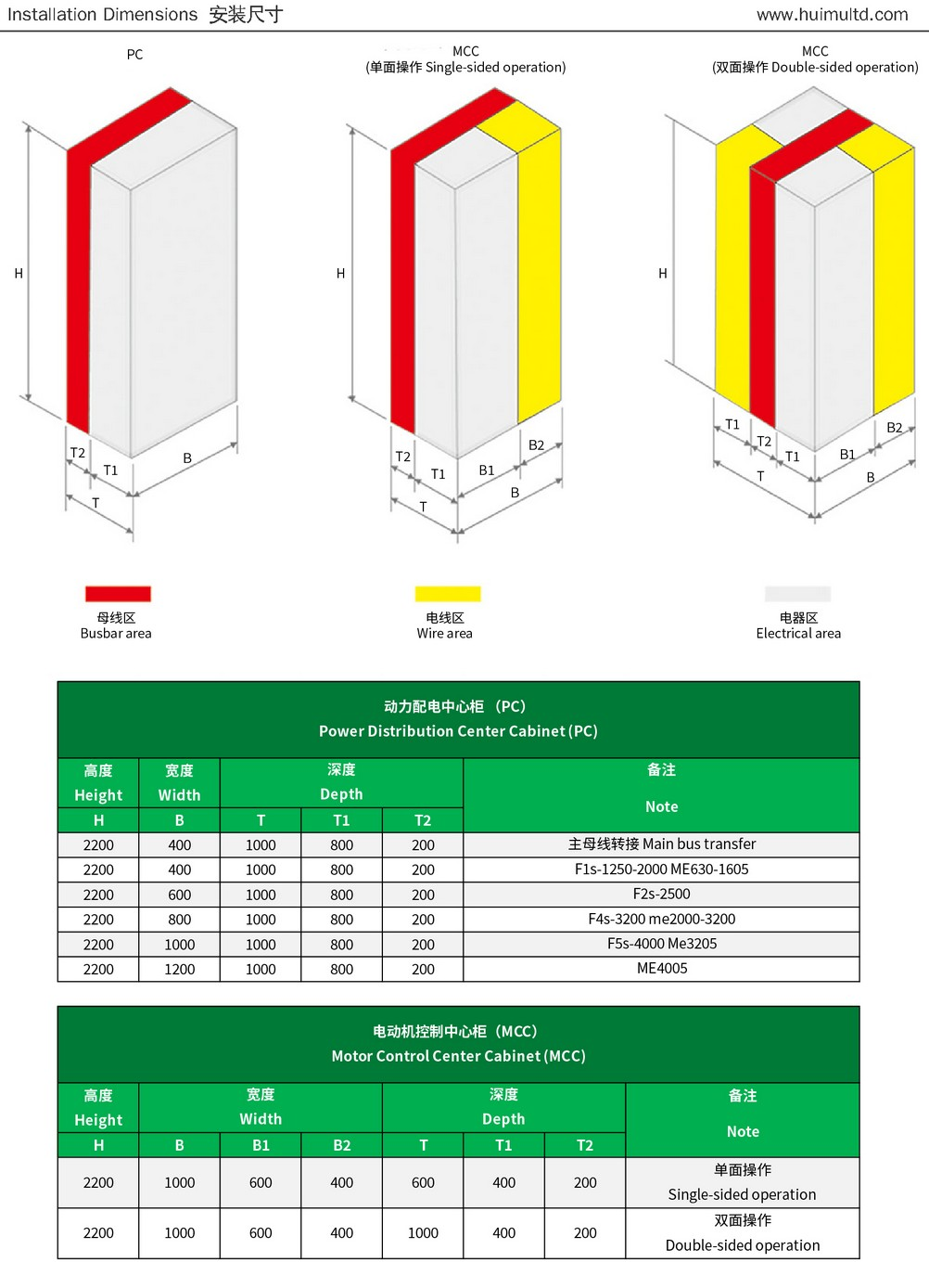 MNS Series Schematic diagram of the cabinet