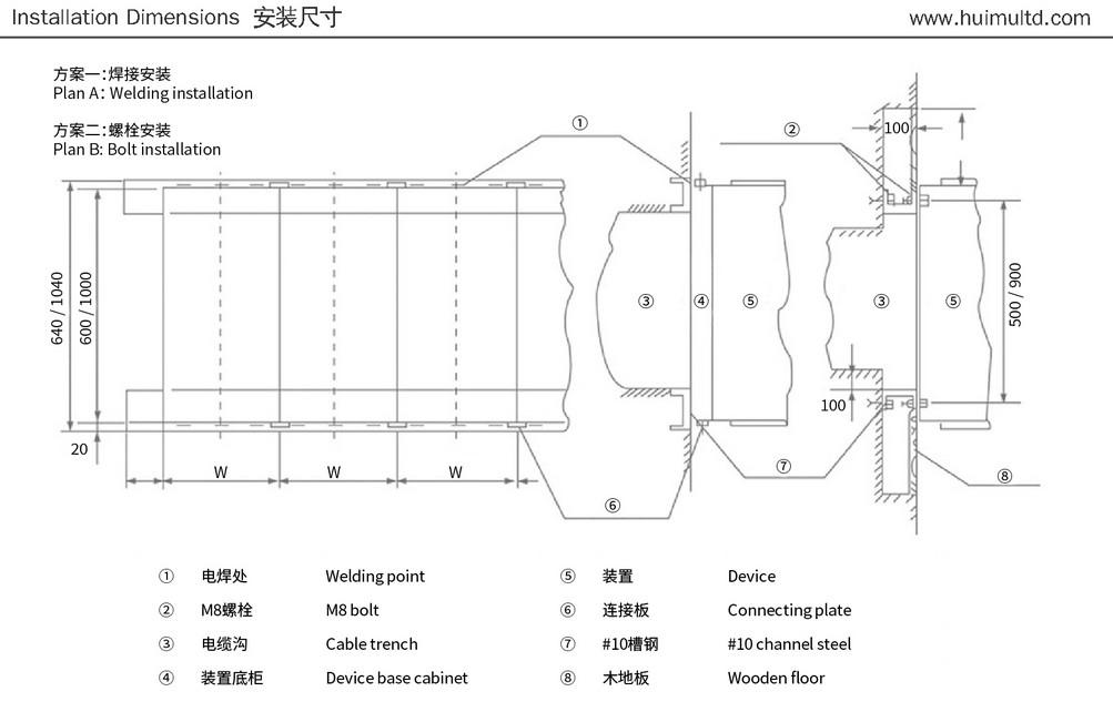 MNS Series Installation diagram