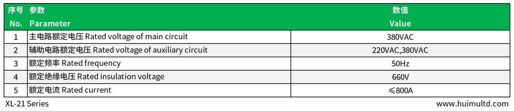 XL-21 Series Technical data-sheet